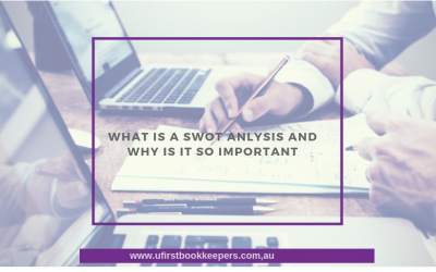 What is a SWOT analysis and why is it important?